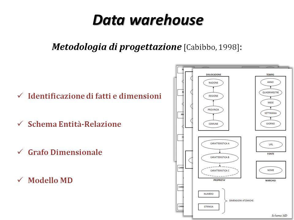 Metodologia di progettazione [Cabibbo, 1998]: